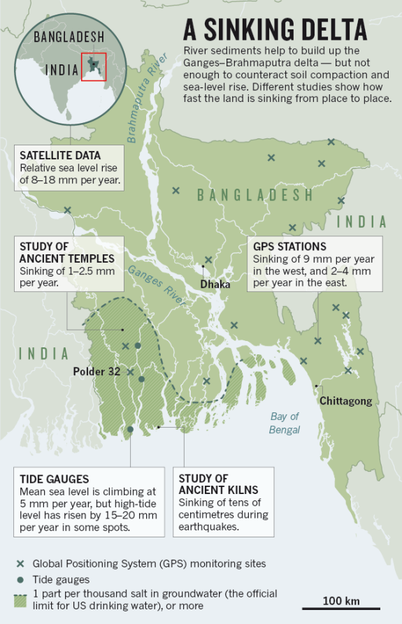 Ganges_sinking_Bangladesh_mapV2_NEWSFEATai