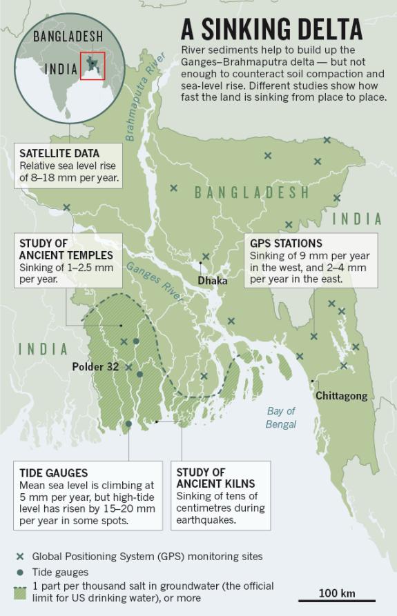 Ganges_sinking_Bangladesh_mapV2_NEWSFEATai